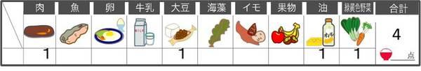 厚揚げ10品目.jpg