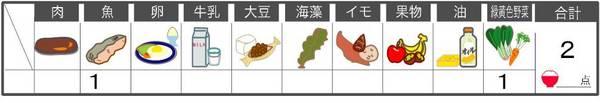魚ねぎ味噌.jpg