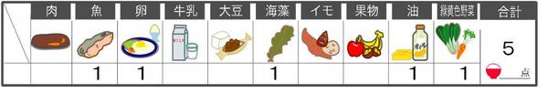 10品目お好み.jpg